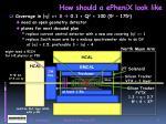 how should a ephenix look like