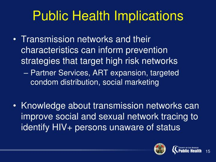 Public Health Implications