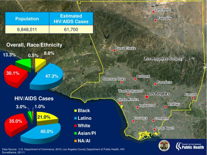 Data Source:  U.S. Department of Commerce, 2010; Los Angeles County Department of Public Health, HIV Surveillance, 20111
