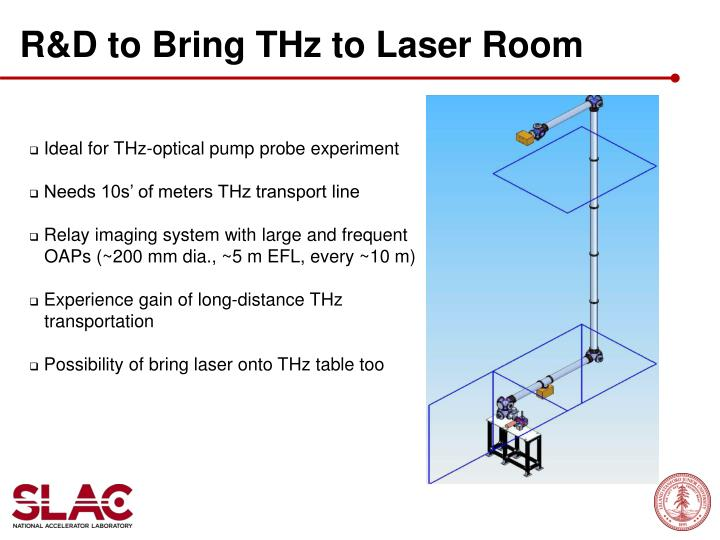 Ideal for THz-optical pump probe experiment