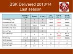 bsk delivered 2013 14 last season
