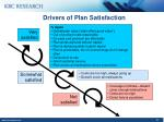 drivers of plan satisfaction