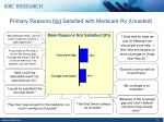 primary reasons not satisfied with medicare rx unaided