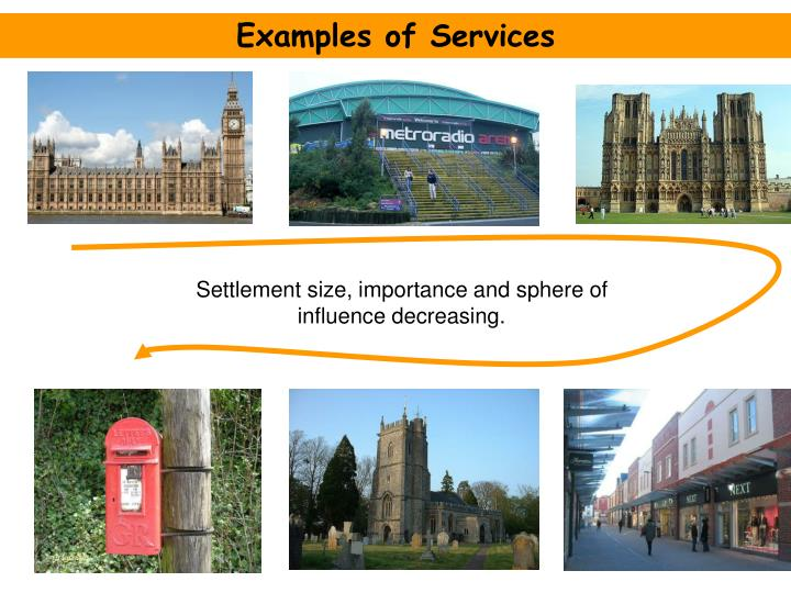 Examples of Services