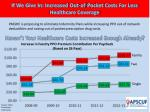 if we give in increased out of pocket costs for less healthcare coverage