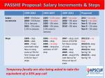 passhe proposal salary increments steps