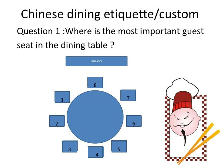 Ppt Chinese Dining Etiquette Custom
