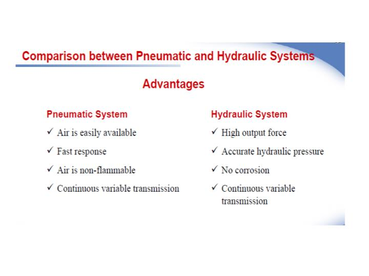 PPT - Hydraulic & pneumatic systems PowerPoint Presentation