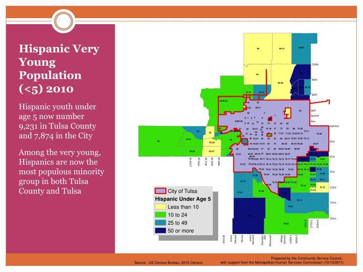 Hispanic Very Young Population (<5) 2010