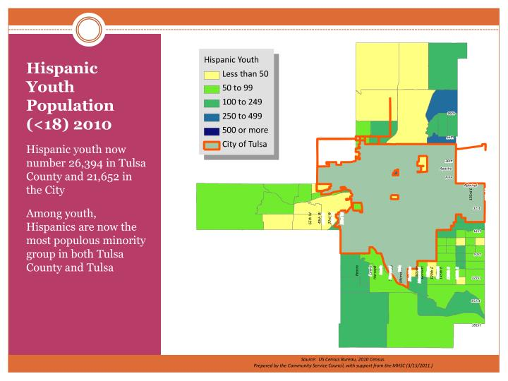 Hispanic Youth Population (<18) 2010