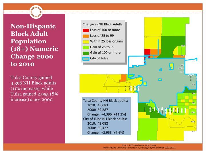 Non-Hispanic Black Adult Population (18+) Numeric Change 2000 to 2010