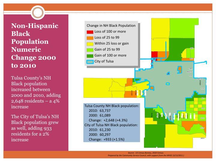 Non-Hispanic Black Population Numeric Change 2000 to 2010