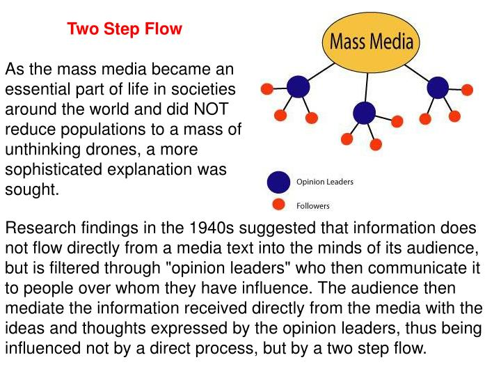 Two Step Flow