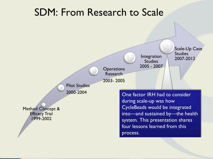 SDM: From Research to Scale
