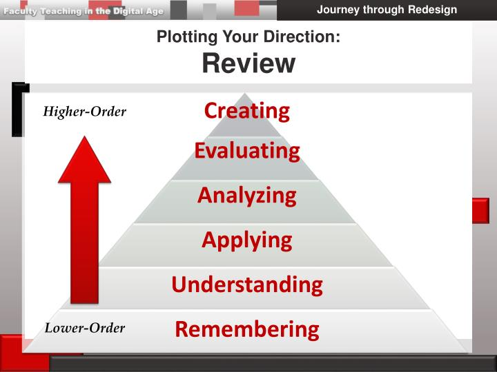Plotting your direction review1