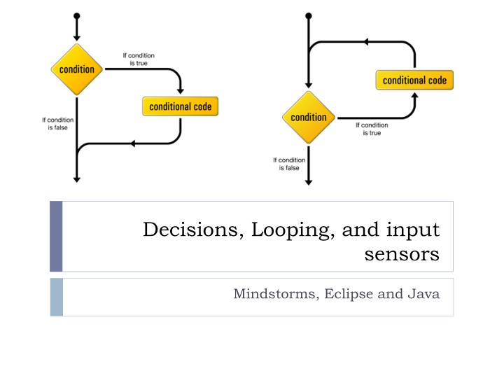 Decisions looping and input sensors