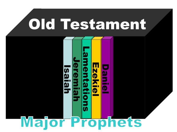 major prophets Share this printable echart with your friends, family, church leaders, and small group members for free isaiah, jeremiah, ezekiel, and daniel are considered the major prophets because they are the longest prophetic books in the old testament.