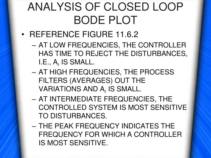 Analysis of Closed Loop Bode Plot