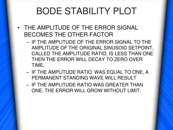 BODE STABILITY PLOT