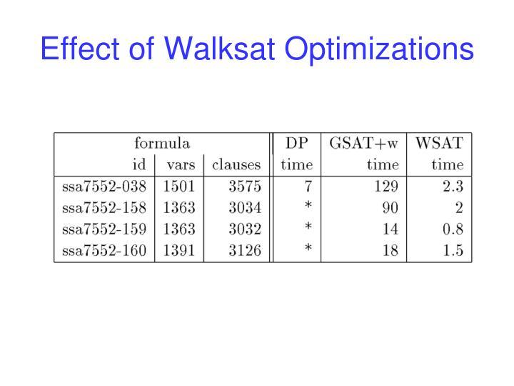 Effect of Walksat Optimizations