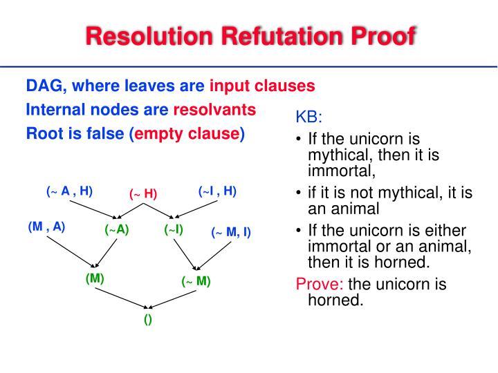 Resolution refutation proof