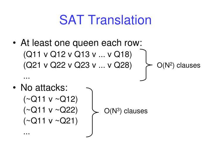 SAT Translation