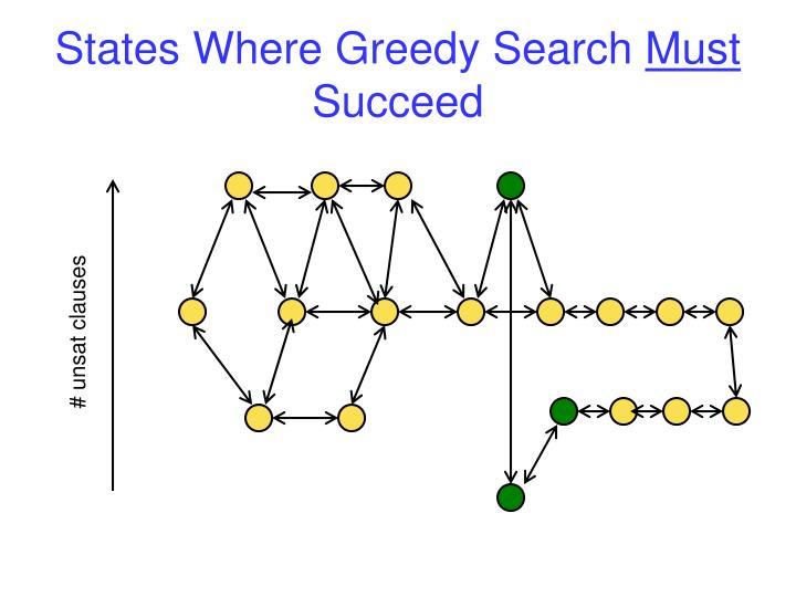 States Where Greedy Search