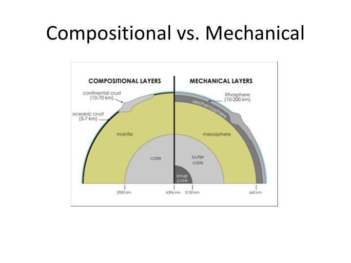Compositional vs. Mechanical