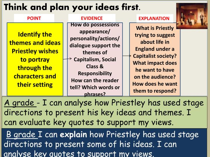 how does priestly present birling in In order to present his message, priestley uses contrast in a number of ways from the very start of the play, priestley uses the setting this is priestley, via the inspector, trying to make birling and priestley's 1945 audience begin to consider social responsibility conversely, mr birling's credibility with the.