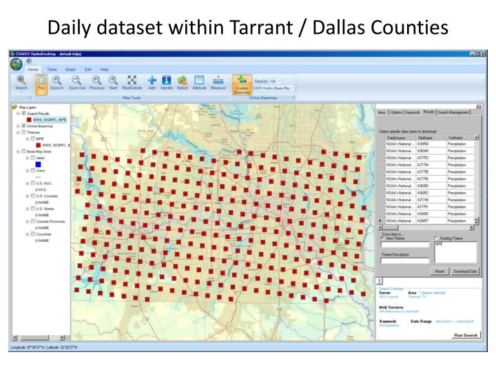 Daily dataset within Tarrant / Dallas Counties