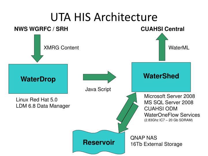 UTA HIS Architecture