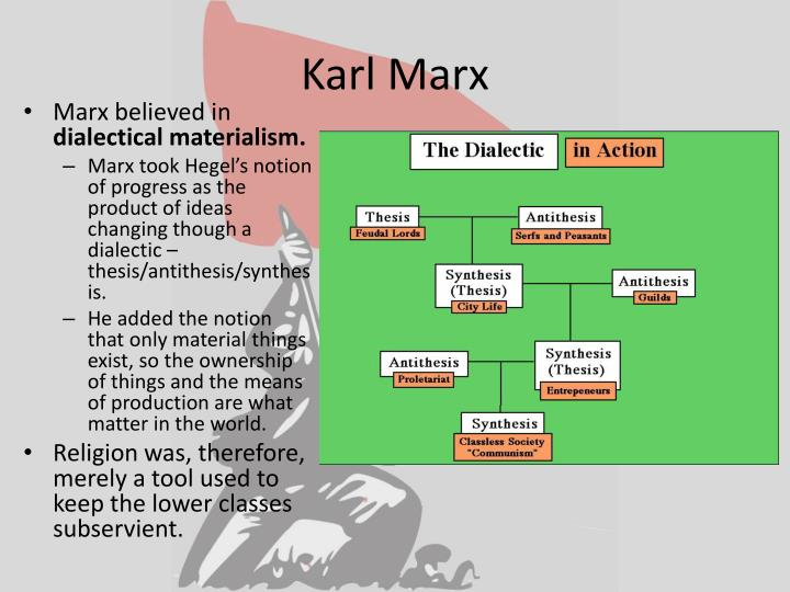 karl marx thesis antithesis synthesis Karl marx stated that human history reveals that struggle grows in the middle of the thesis and its direct opposite, bringing it into a synthesis 00 0 votes.