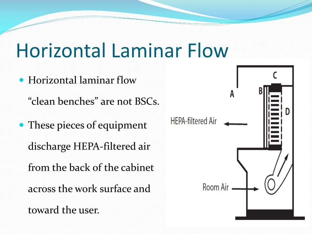 Ppt Laminar Flow Cabinets Powerpoint Presentation Free Download Id 2613787