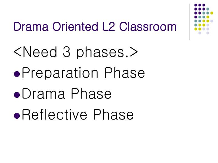 Drama Oriented L2 Classroom