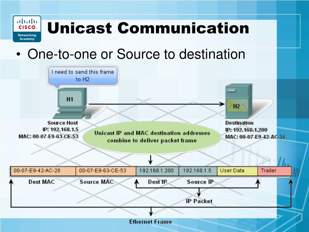 PPT - Network Addressing PowerPoint Presentation - ID:2614020