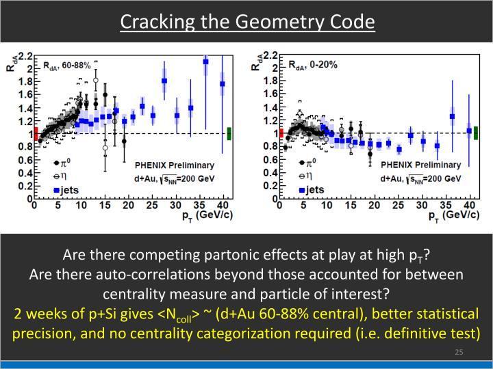 Cracking the Geometry Code