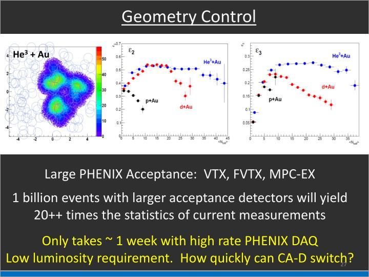 Geometry Control