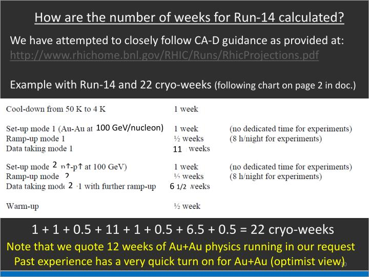 How are the number of weeks for Run-14 calculated?
