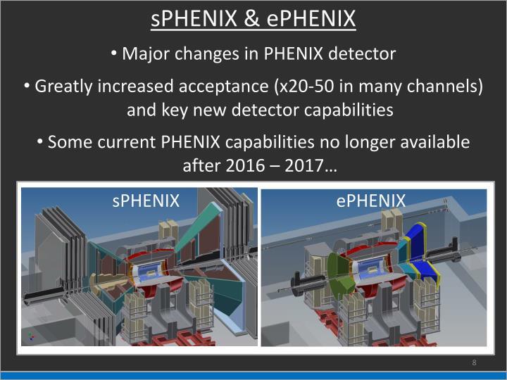 sPHENIX