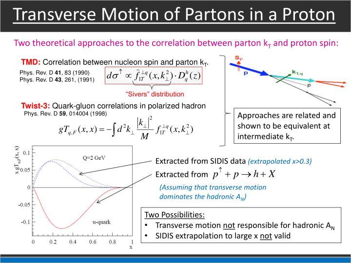 Transverse Motion of