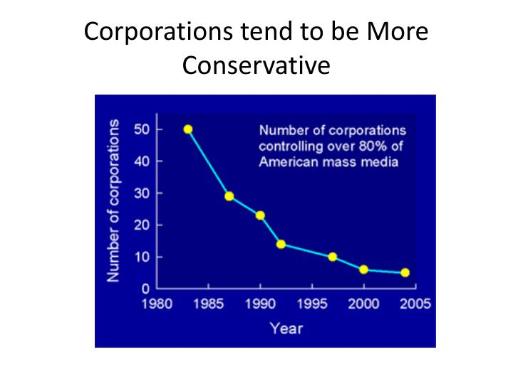Corporations tend to be More Conservative
