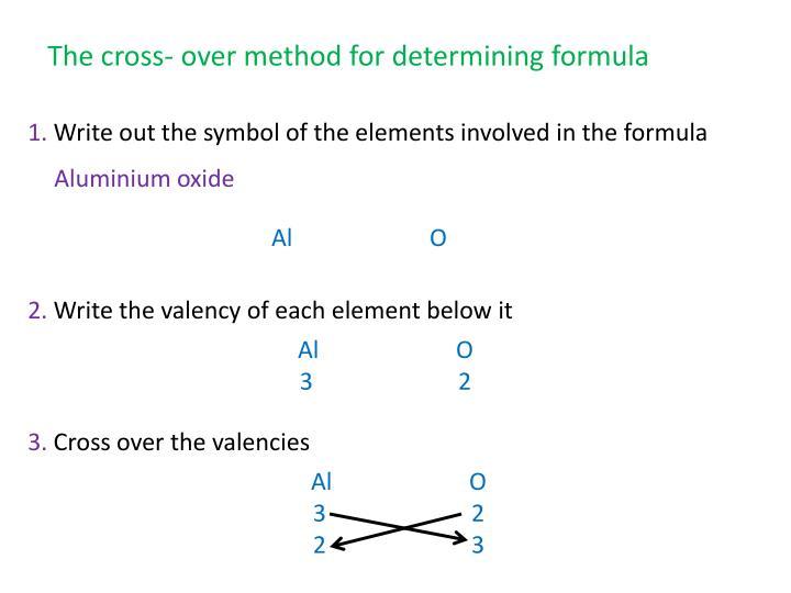 The cross- over method for determining formula