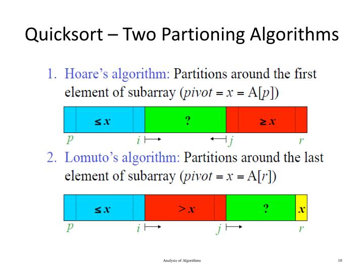 Quicksort – Two Partioning Algorithms