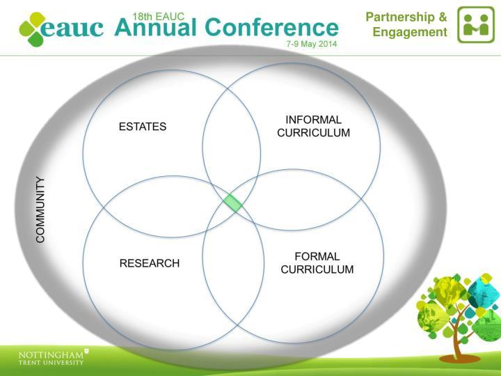 Partnership & Engagement