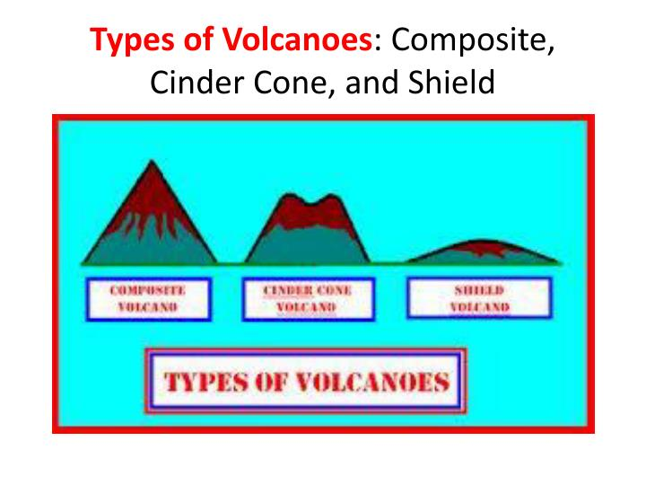 short essay on different types of volcanoes Describe the different types of volcanoes and where they are typically located describe several types of igneous features and how they are formed terms volcano, magma chamber, pipe , vent, crater, caldera, hot spot, shield volcano, cinder cone, composite volcano, batholith, sill.