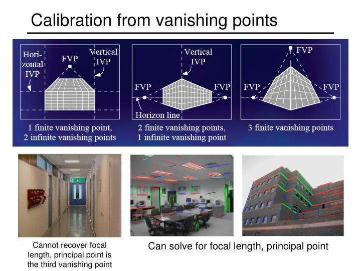 Calibration from vanishing points