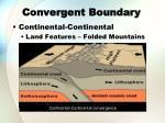 convergent boundary2