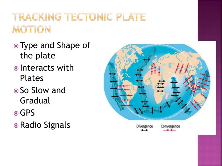 Tracking Tectonic Plate motion
