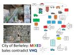 city of berkeley m i x e d bales contradict vhq