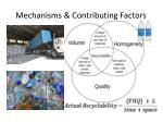 mechanisms contributing factors